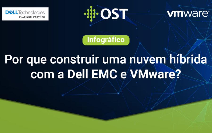 Infográfico – Por que construir uma nuvem híbrida com a Dell EMC e VMware